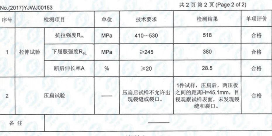 25mn精密珩磨无缝钢管产品参数