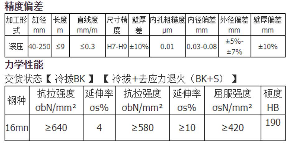 16MN 刮削滚光管产品参数